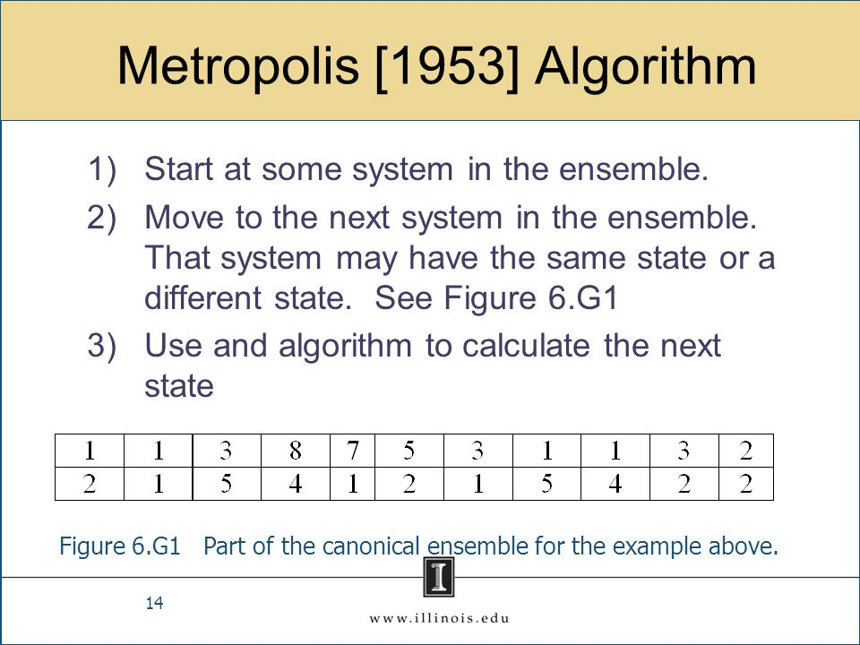 Metropolis [1953] Algorithm